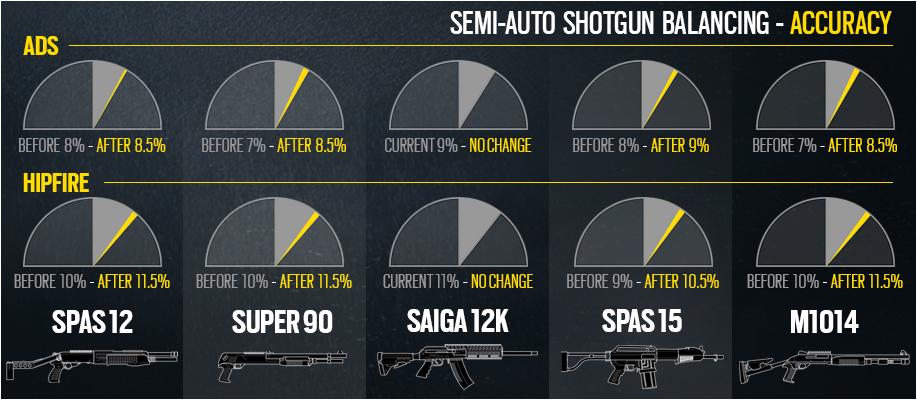 ShotgunBalancing_Accuracy_V2.jpg