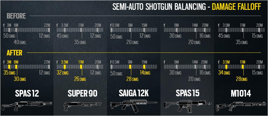ShotgunBalancing_Damage_V2.jpg